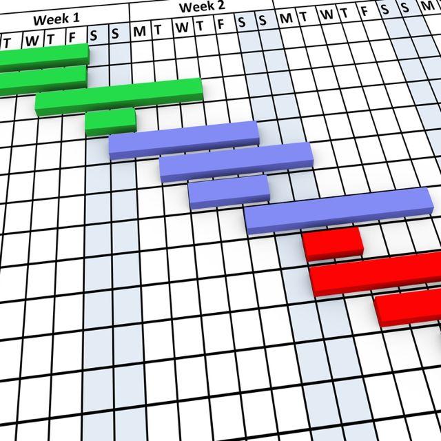 Sylvatica Labels Modulo de Planificación de la Producción